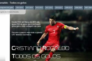 Recorde os 500 golos marcados por Cristiano Ronaldo