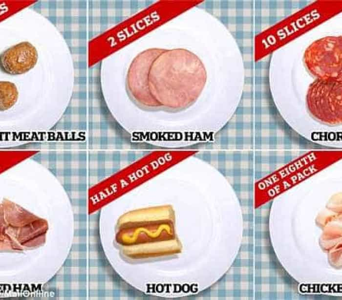O que realmente são os perigosos 50 gramas de carne processada