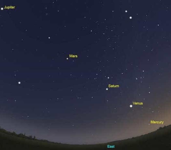 Cinco planetas do sistema solar se alinham no céu por um mês