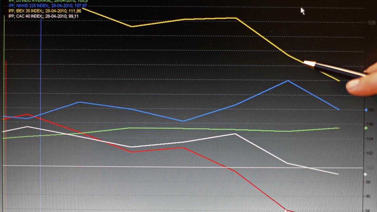 Bolsa de Lisboa em alta com Sonae Capital a liderar ganhos