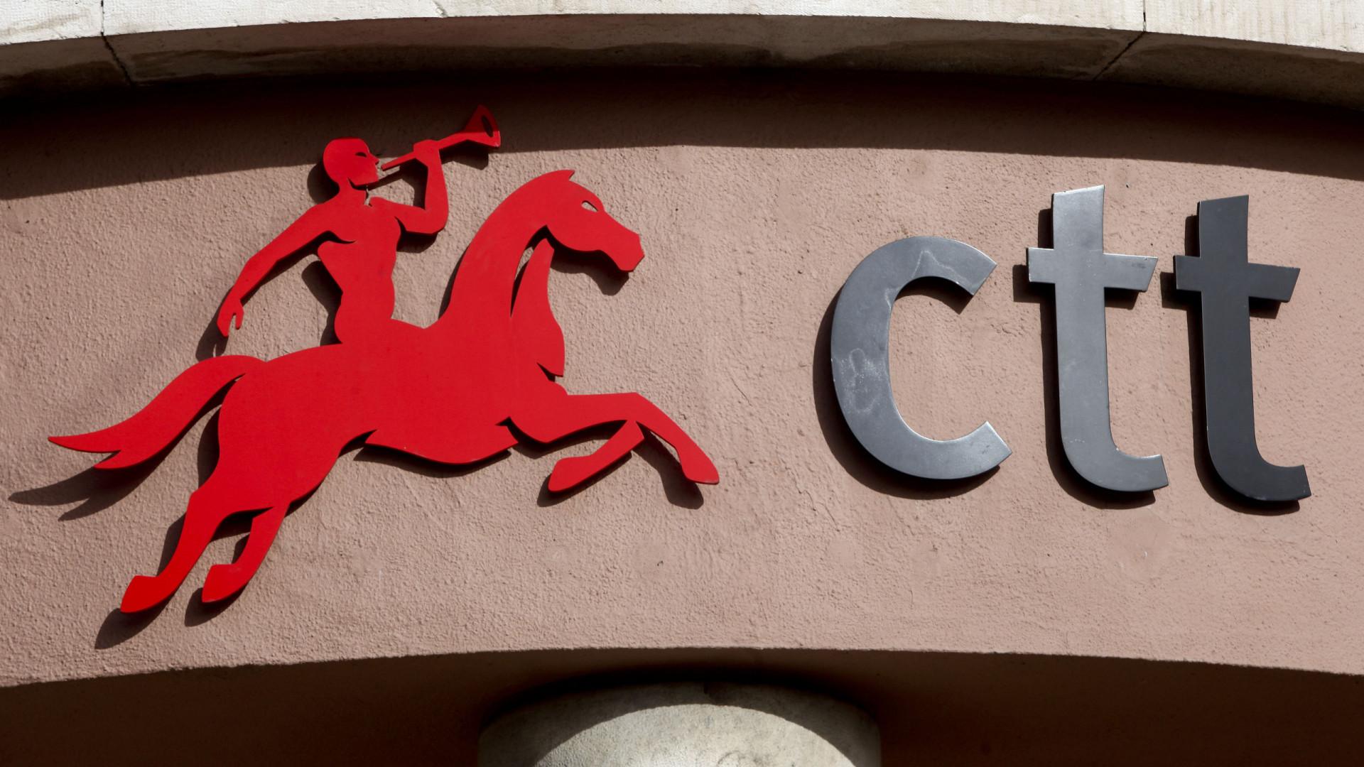 CTT negoceiam em mínimos históricos