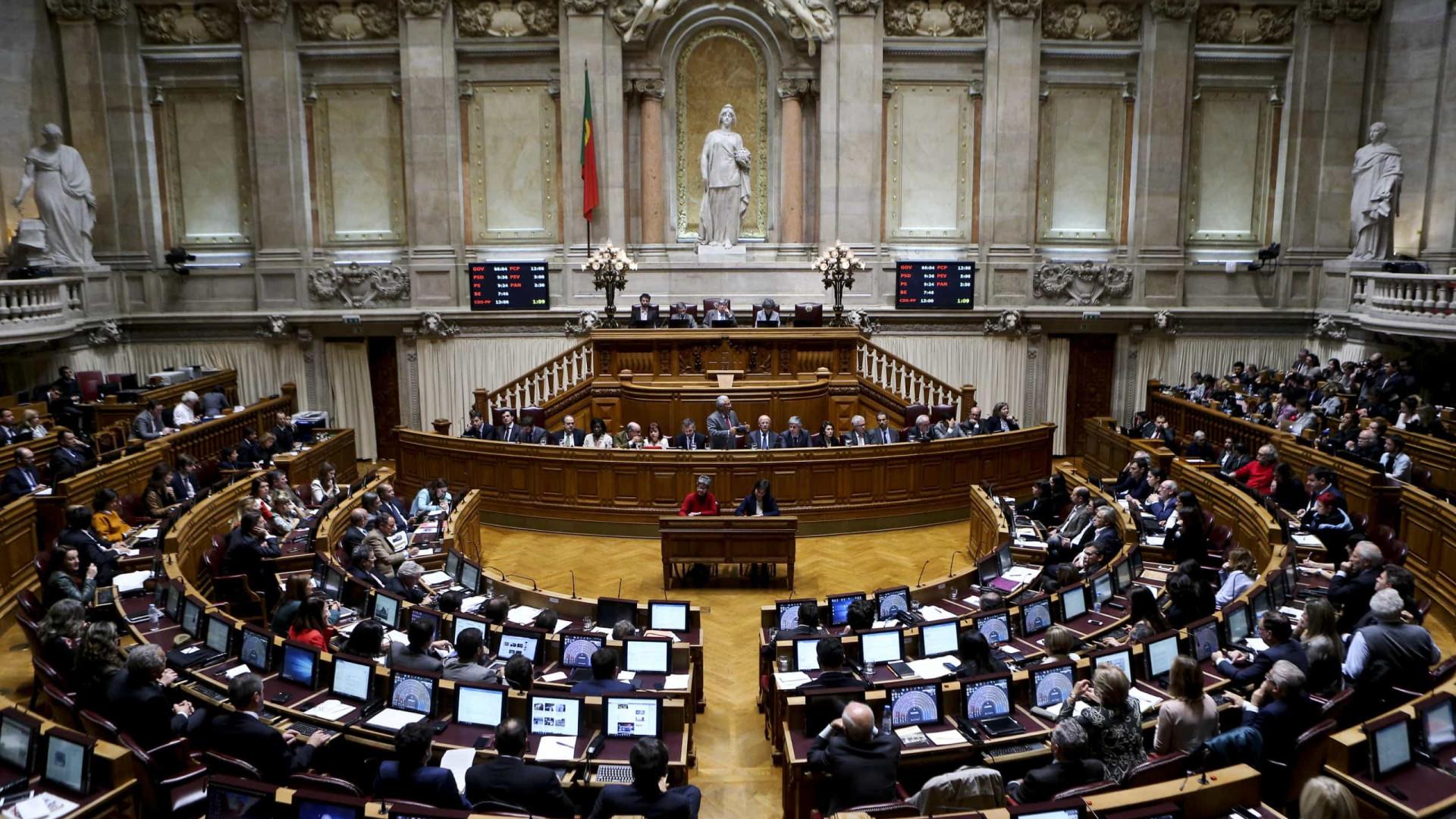 PSD e PS chumbam proposta do PCP para limitar remunerações de gestores