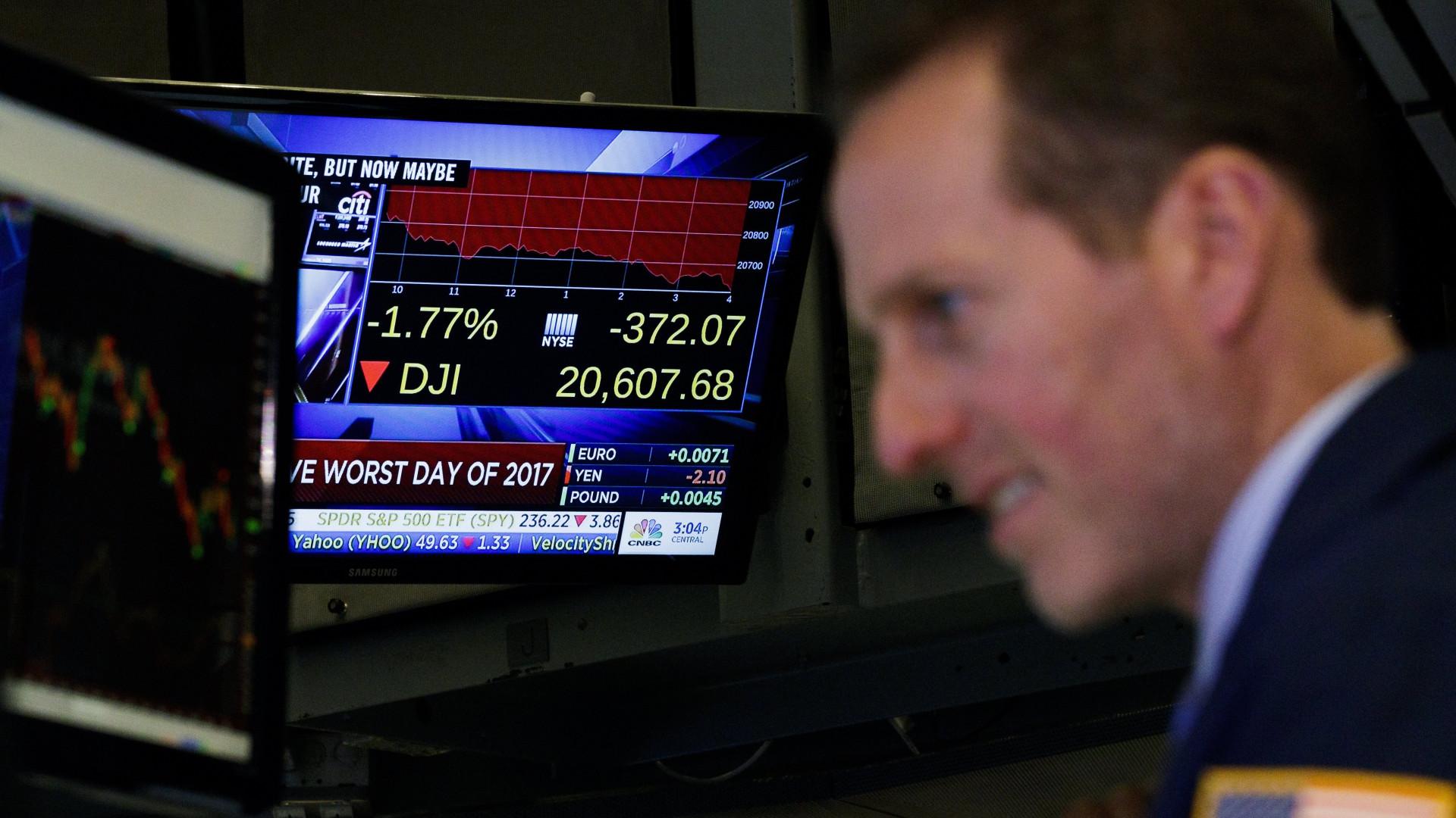 Wall Street fecha em baixa arrastada por taxas de juro e incerteza