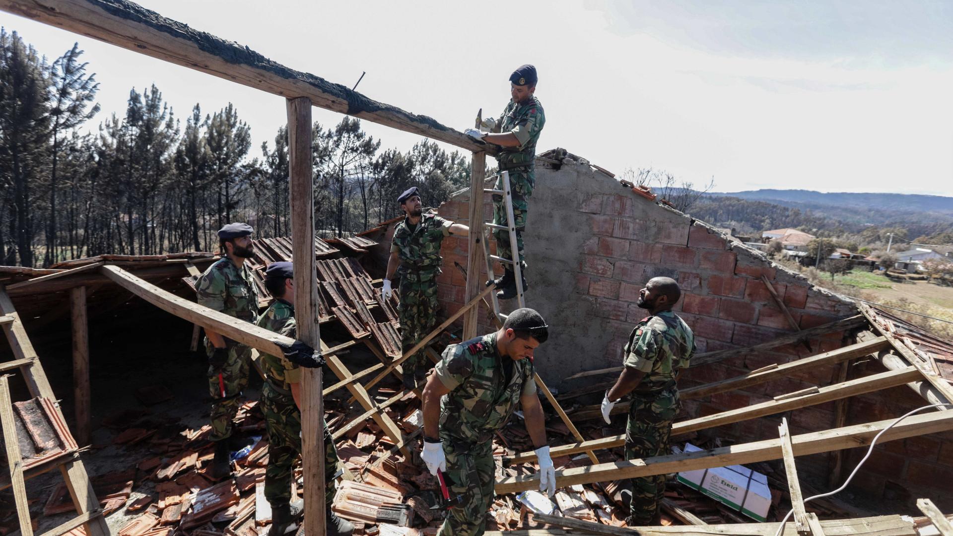 Forças Armadas subaproveitadas, devem ser enquadradas no combate ao fogo