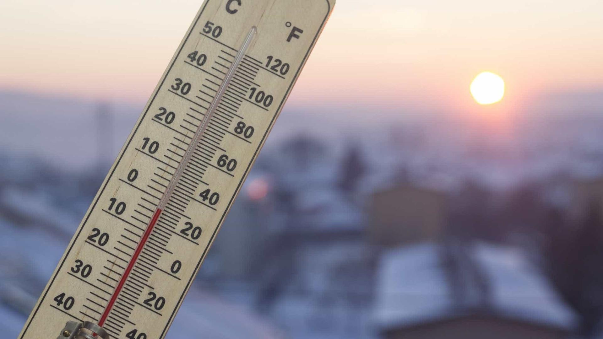 Calor deixa sete distritos sob aviso amarelo. Há cidades com 38 graus