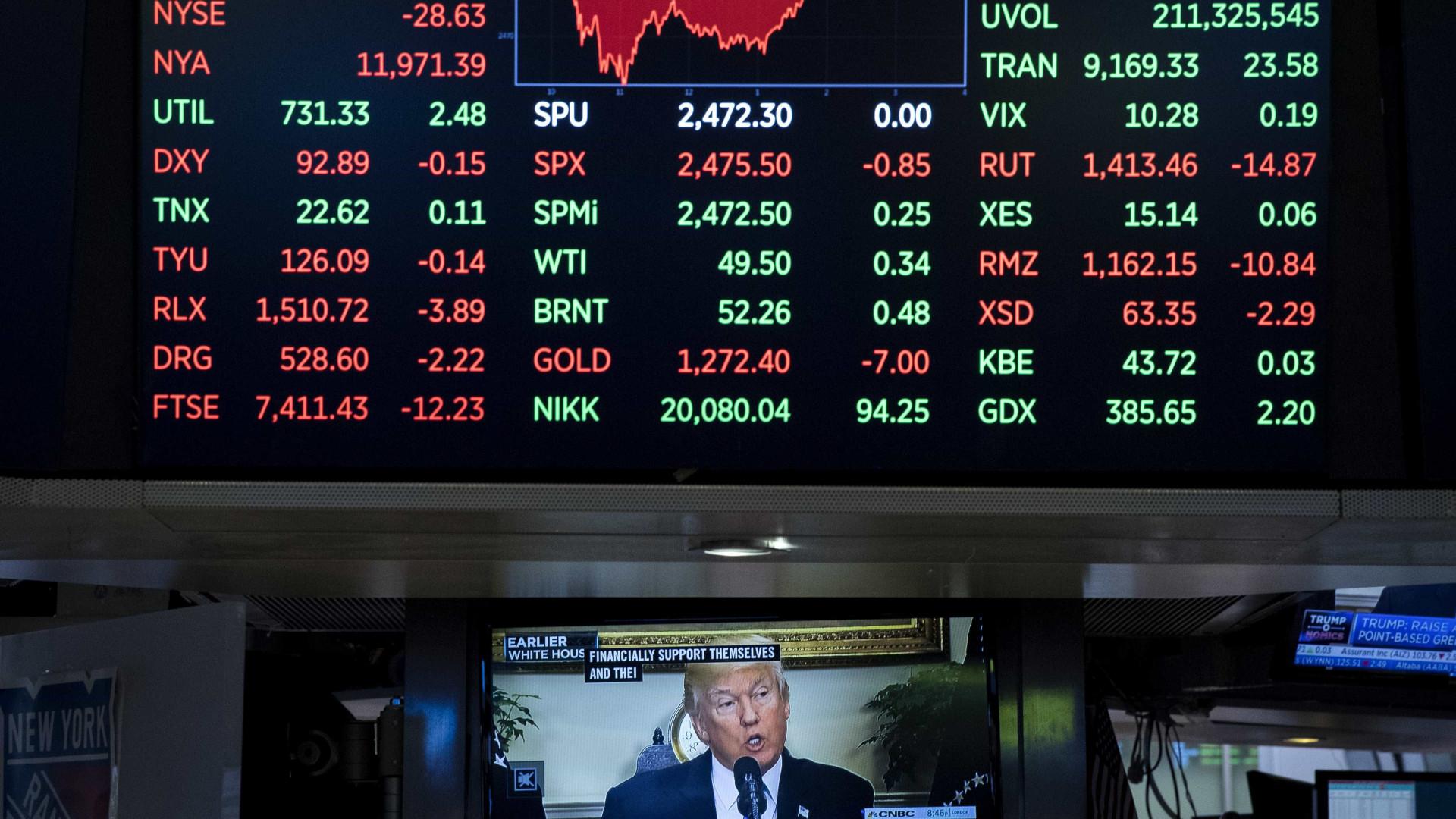 Wall Street fecha sem direção definida