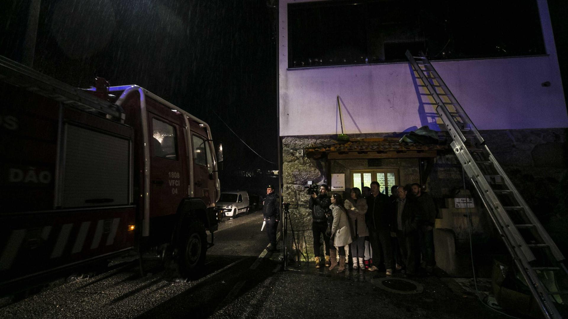Tondela: Prognóstico reservado para duas das seis vítimas no Porto