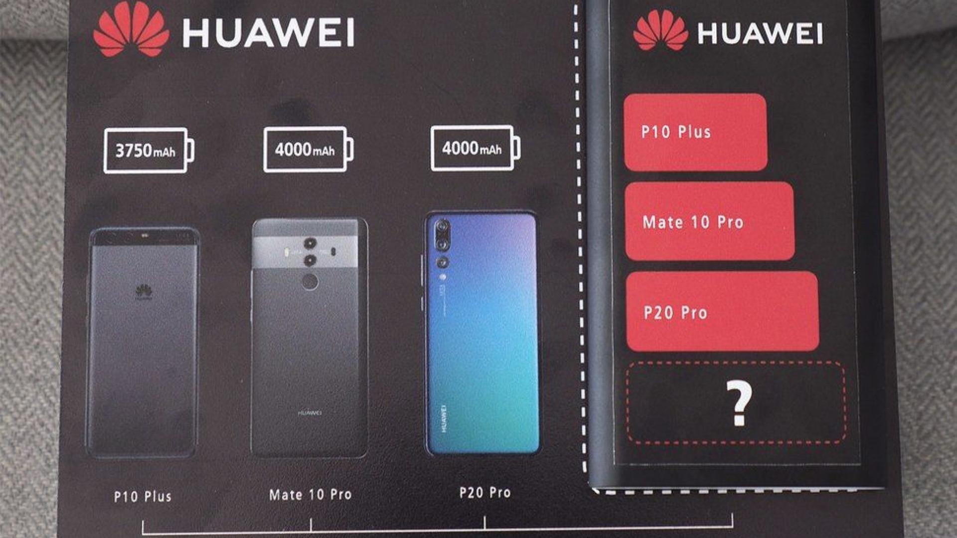 Bateria do próximo Huawei será algo nunca visto na marca