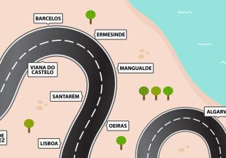 Pelos caminhos de Portugal, eu vi tantas coisas lindas...