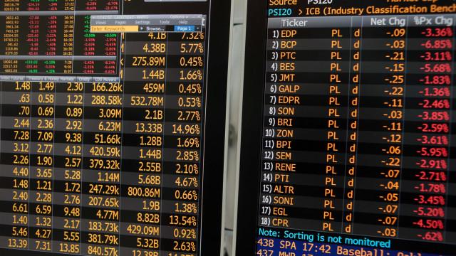 PSI20 fecha com ganhos de 0,16% numa Europa mista