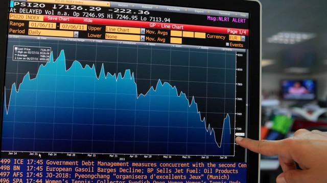 PSI20 sobe 2,82% e acompanha a tendência positiva das bolsas europeias