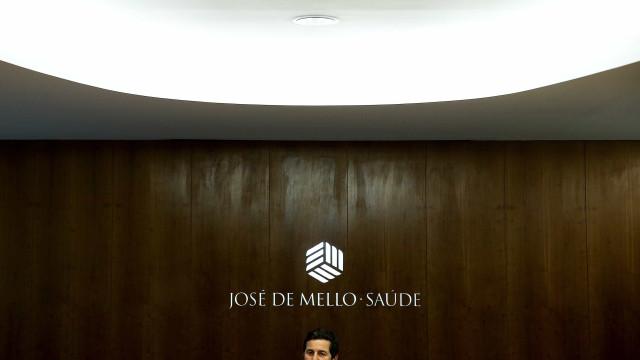 Lucro do Grupo José de Mello Saúde aumentou 4,3%