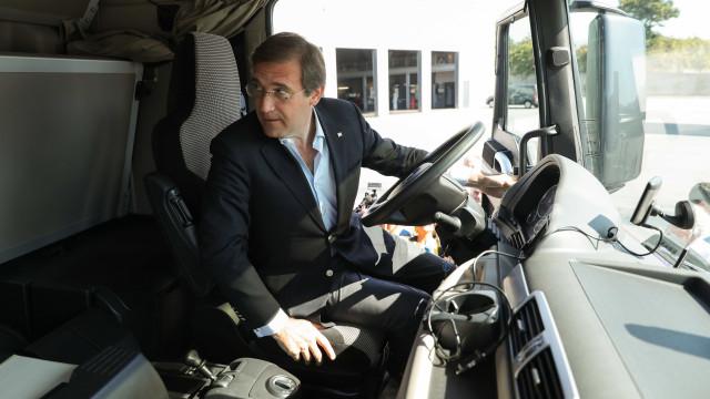 PSD vai propor revogação de alterações à lei da imigração, anuncia Passos