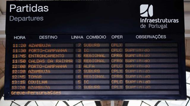Adesão à greve na Infraestruturas de Portugal acima dos 90%