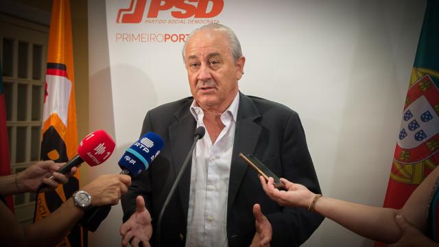 """""""A partidarização da recondução da PGR é algo errado"""""""