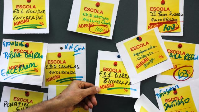 Professores regressam hoje à greve, sob ameaça de perda de remuneração
