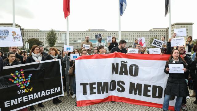 Sindicatos de enfermeiros anunciam pré-aviso de greve de zelo para março
