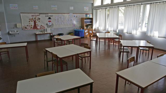 Mais de 60% dos professores sofrem de exaustão emocional