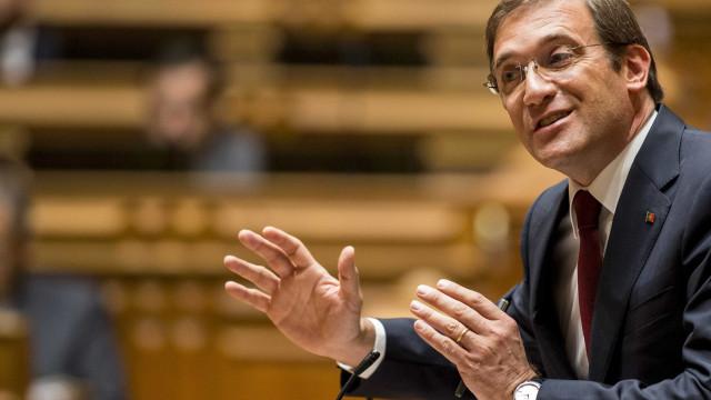 PSD: Costa está a pagar preço elevado por otimismo criado à esquerda