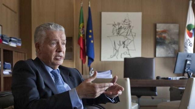 CIP indisponível para aumentar salário mínimo para 600 euros