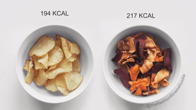 Acha que sabe as calorias da comida? Pense duas vezes
