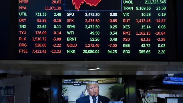 Wall Street encerra em alta com Dow Jones a subir 0,67%