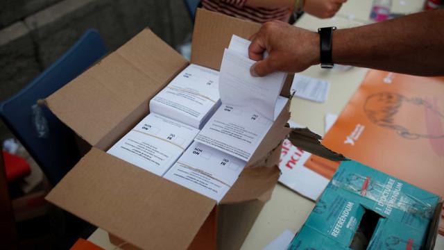 Polícia fechou mais de metade das 2.300 assembleias de voto na Catalunha