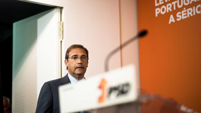 PSD: As duas semanas que mudaram a vida interna do partido