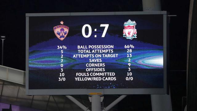 Champions: Todos os resultados e marcadores da 3.ª jornada