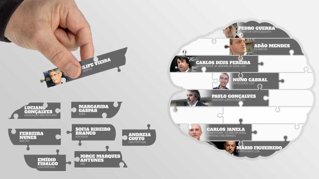 O 'Cérebro do Polvo': Conheça todos os intervenientes no caso dos emails