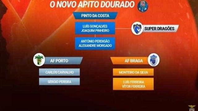 Arbitragem: Benfica denuncia 'estrutura' de comando do FC Porto