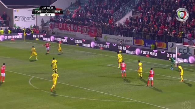 Salvio dilata vantagem do Benfica... de cabeça