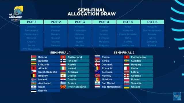 Eurovisão. Já se conhecem os países que atuam em cada semifinal