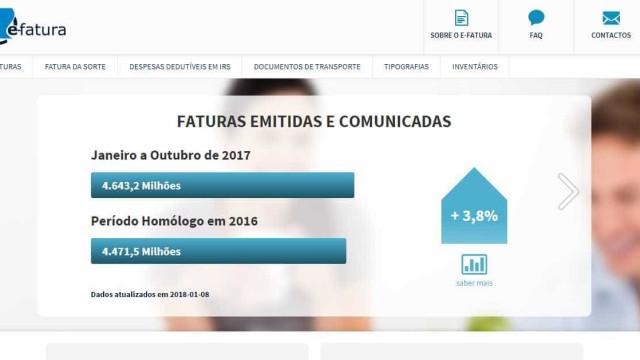 """Fisco prolongou prazo para validar faturas por """"afluência significativa"""""""