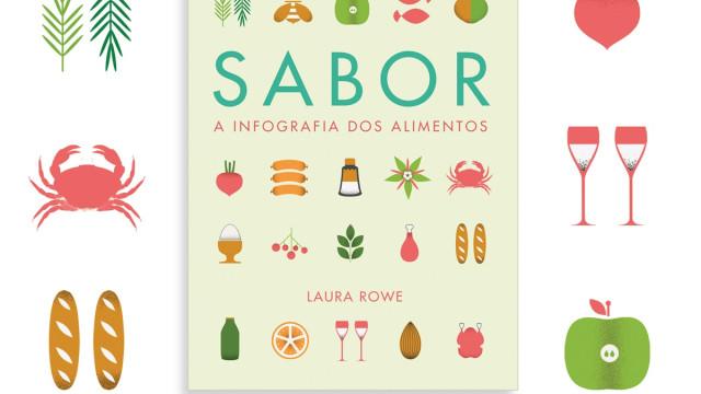 Há comer e saber comer (e um livro que lhe ensina a diferença)