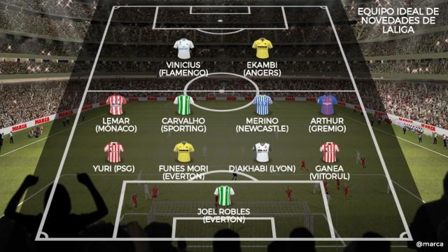 Marca desenhou o onze ideal de contratações e mora lá um português