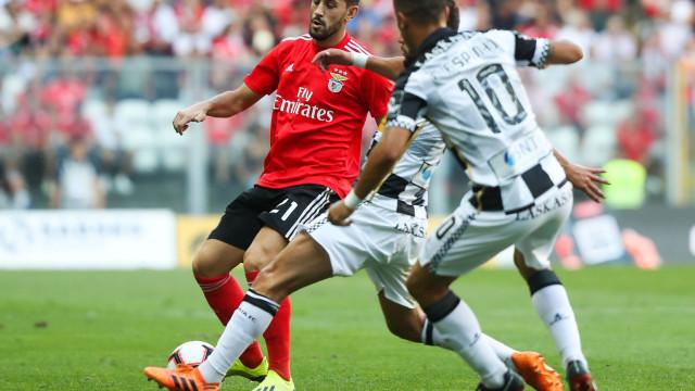 [0-1] Boavista-Benfica: Intervalo
