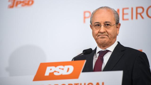 PSD: Líder da distrital de Évora apoia moção de confiança de Rui Rio