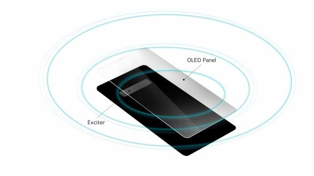 O ecrã é a grande inovação do próximo topo de gama da LG