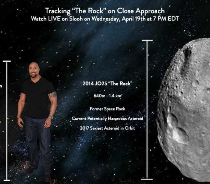 A Terra e a Lua terão amanhã uma visita especial que demorou 400 anos