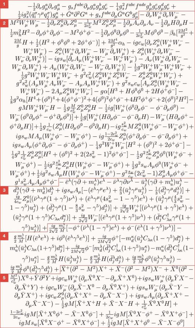 'A teoria de (quase) tudo': Imagem revela complexidade do universo