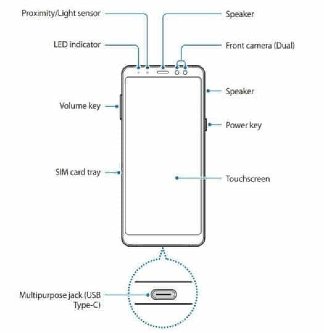 Fuga de informação e vídeo revelam o aspeto do novo Galaxy A8
