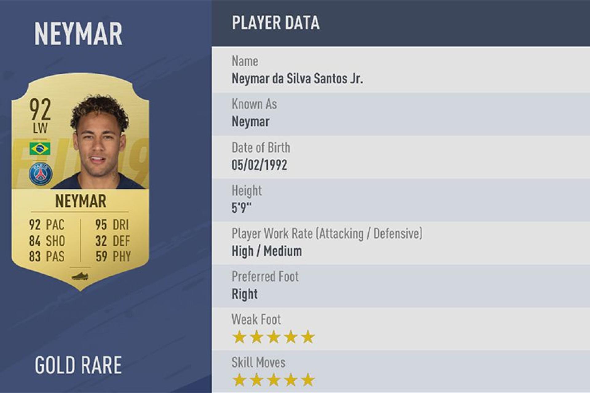 Foram revelados os melhores jogadores de 'FIFA 19'. Venha conhecê-los